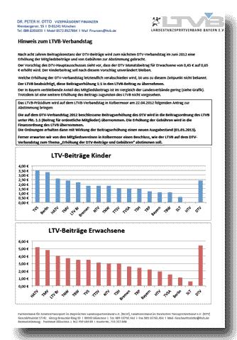 DTV-LV-Beitraege